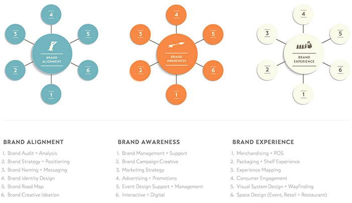 plaid-penguin-ad-agency-branding
