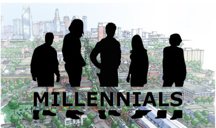 "Is Charlotte the best place in the USA for ""Millennials""?"