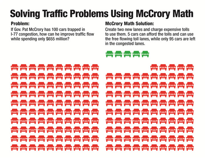 McCrory-Math-Traffic