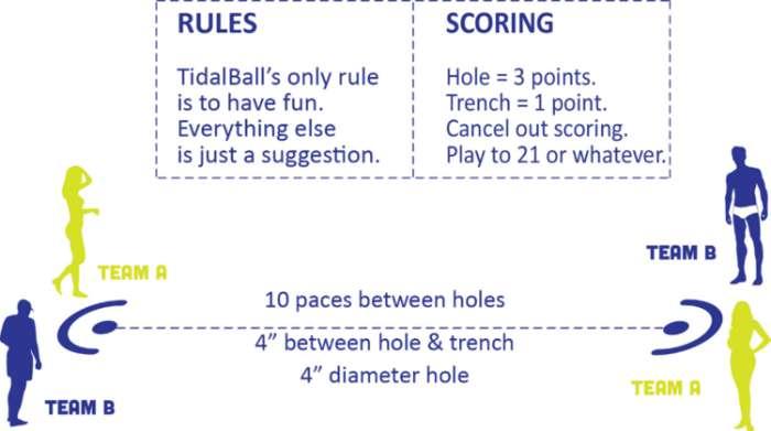 tidalball-rules