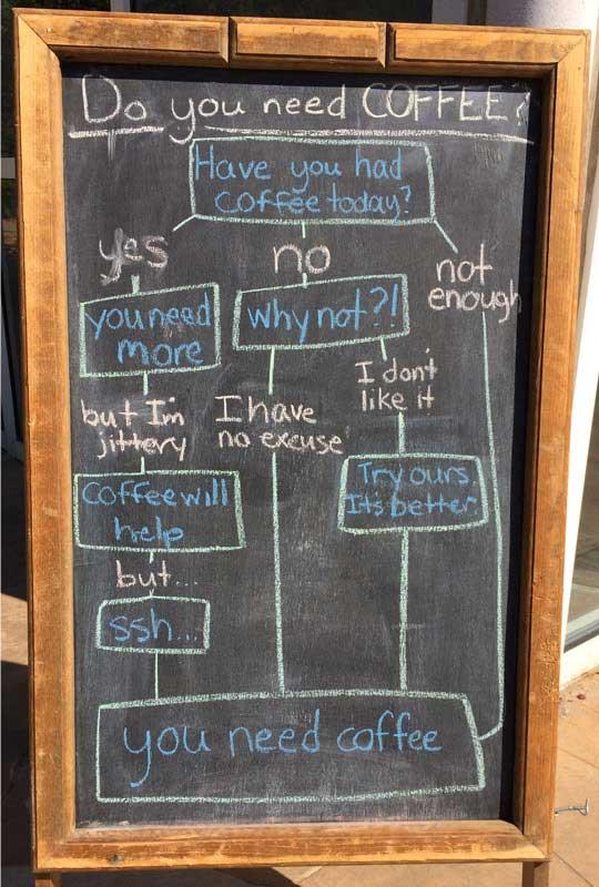 coffee-chart