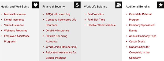 red-ventures-benefits