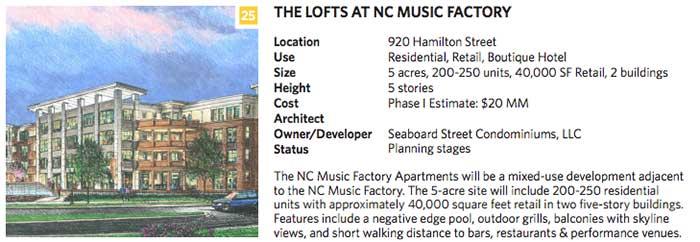 lofts-nc-music-factory-plan