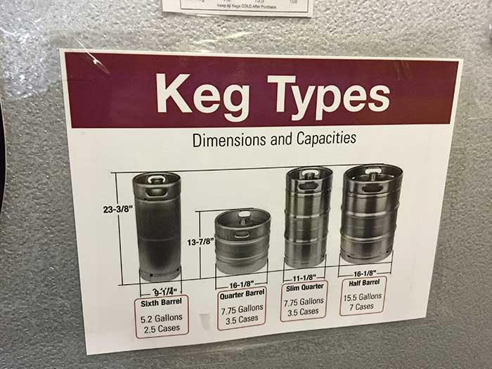 keg-types