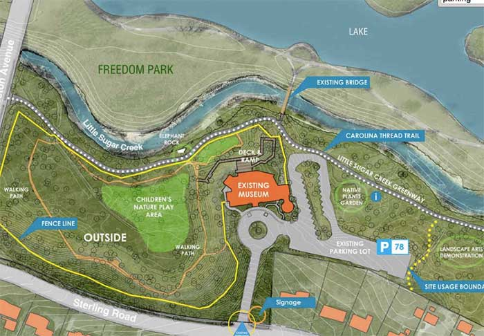Freedom Park Charlotte Nc Map.The Charlotte Nature Museum At Freedom Park Is Going To Be
