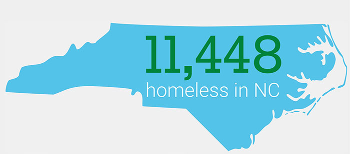homeless-in-nc
