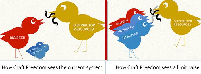 beer-distributor-resources