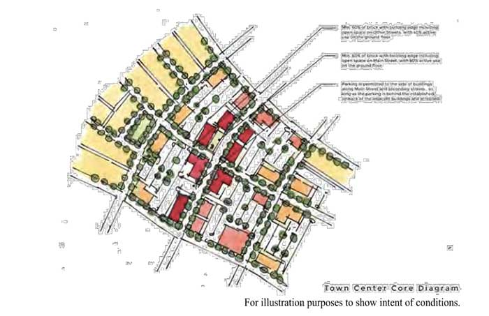 river-district-town-center-core