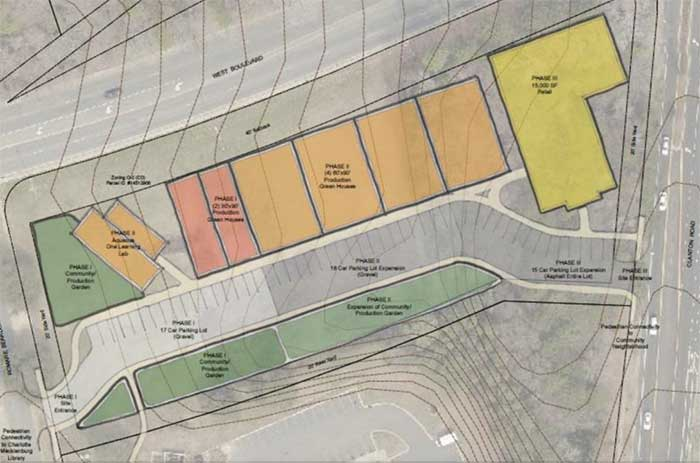 west-clanton-site-plan