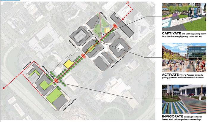 Conformity-Brooklyn Village Site-Plan