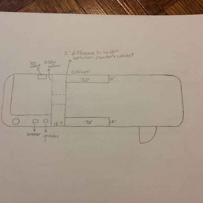 urbean airstream sketch