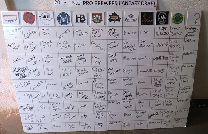 NC-Brewers-beer-draft