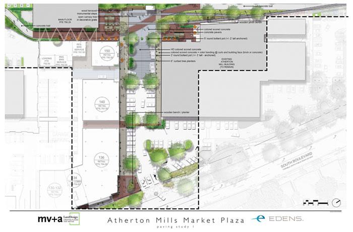 atherton-market-layout