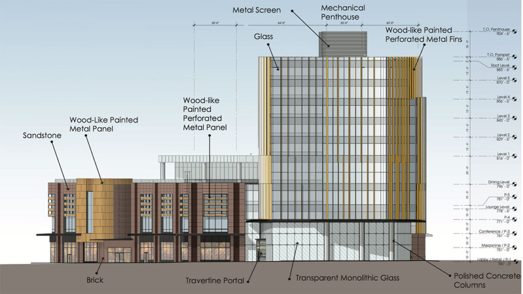 Dimensional Fund Advisors' South End project gets the green light