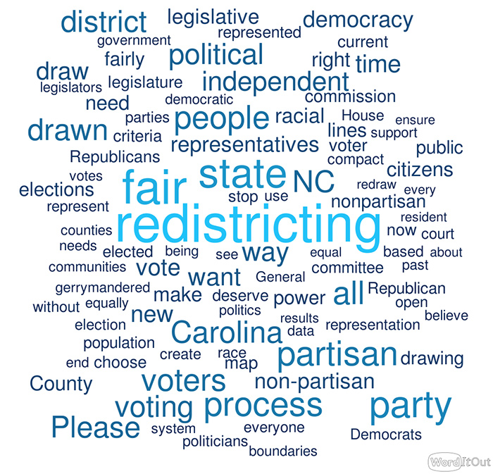 word-cloud-on-gerrymandering-north-carolina