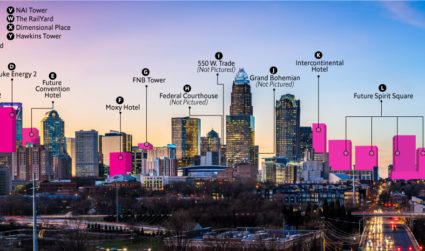 View renderings: The definitive guide to Charlotte's changing skyline