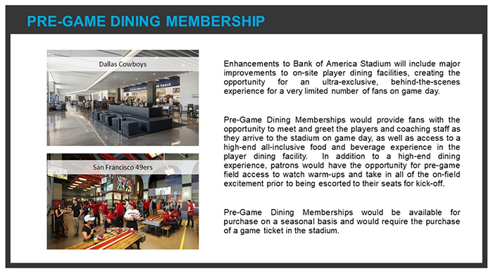 dining-membership-carolina-panthers-charlotte