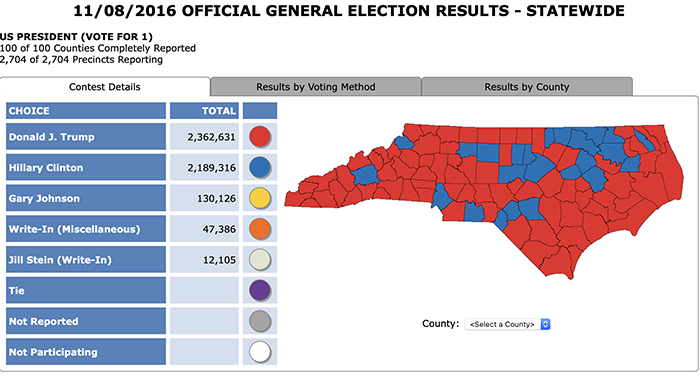 2016 NC map presidential race