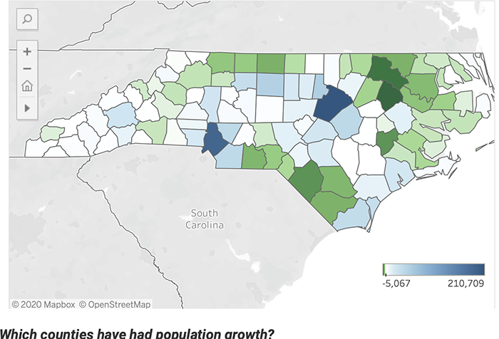 Population trends in NC counties 2020